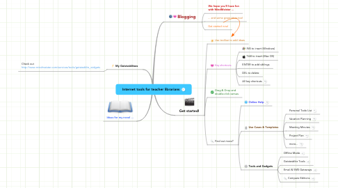 Mind Map: Internet tools for teacher librarians