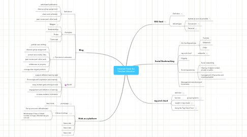Mind Map: Internet Tools for Teacher Librarian