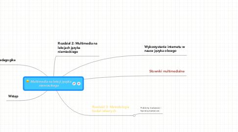 Mind Map: Multimedia na lekcji językaniemieckiego