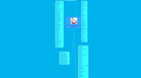 Mind Map: ИТ,по степени охвата задач управления