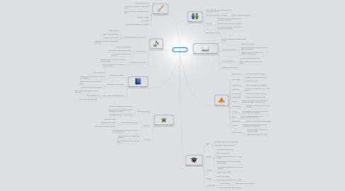 Mind Map: Chapter 5