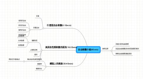 Mind Map: 自由軟體介紹(45min)