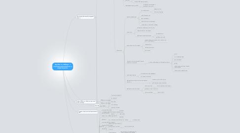 Mind Map: Заработать 5000дол. с помощью риэлтерского и инфо- бизнеса.