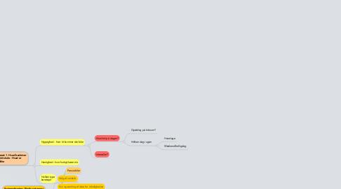 Mind Map: Modellering omkring trafik ved Hornsyld skole