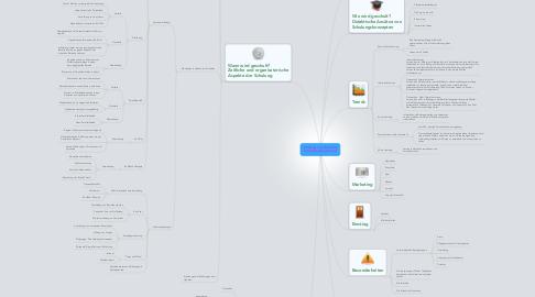 Mind Map: Schulung von klinischen Anwendungssystemen
