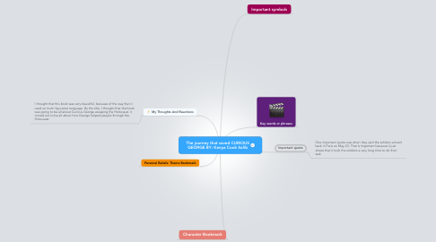 Mind Map: The journey that saved CURIOUS GEORGE BY: Kenya Cook 4a5b