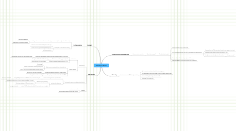 Mind Map: TTAC Project Mission