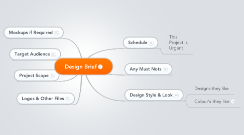 Mind Map: Design Brief