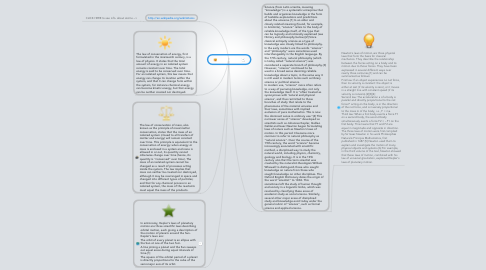 Mind Map: Science Laws