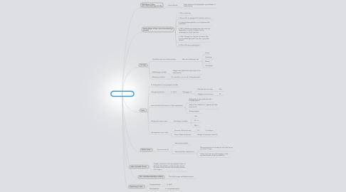 Mind Map: Kemiske metoder