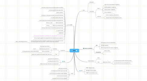 Mind Map: Quiz