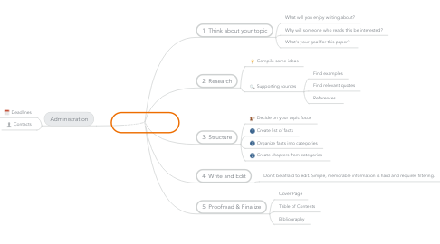 Mind Map: MM-Learning
