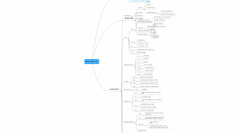 Mind Map: NLPA UNIX Tools