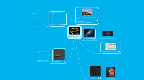 Mind Map: fisico quimica