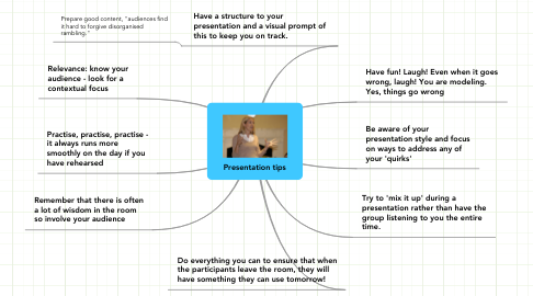 Mind Map: Presentation tips