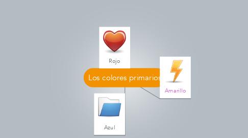 Mind Map: Los colores primarios