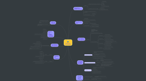 Mind Map: Introducción al e-Learning