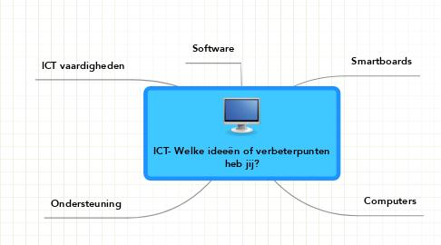 Mind Map: ICT- Welke ideeën of verbeterpuntenheb jij?