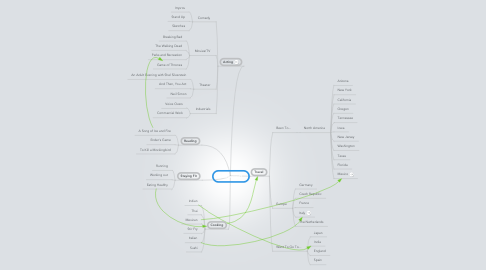 Mind Map: Interested?