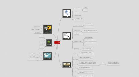 Mind Map: Cloud computing?