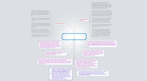 Mind Map: Cultural Studies, Public Pedagogy, and the Responsibility of Intellectuals by Henry A. Giroux