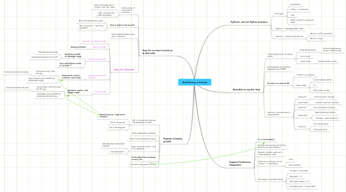 Mind Map: Build Process 2.0 Goals