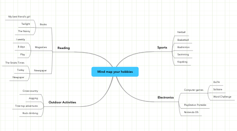 Mind Map: Mind map your hobbies