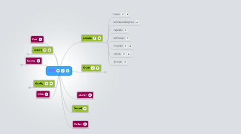 Mind Map: UdT