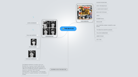 Mind Map: THE BEATLES