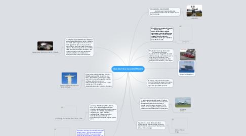 Mind Map: Grandes Estructuras Del Mundo