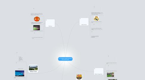 Mind Map: los 5 mejores estadios de futbol soccer del mundo