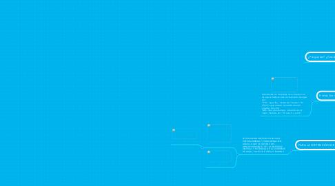 Mind Map: Ingeniería Hidráulica