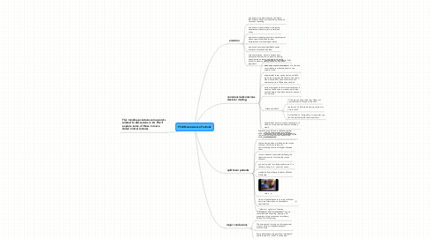 Mind Map: FFAI Neuroscience Factoids