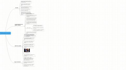 Mind Map: FFAI Neuroscience Factoids