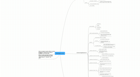 Mind Map: FFAI Objections to AI