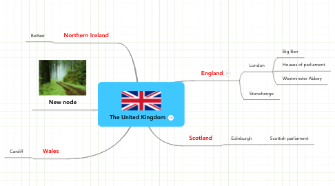 Mind Map: The United Kingdom