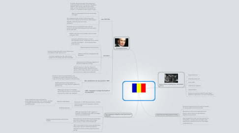 Mind Map: Political Demography: The Banning of Abortion in Ceausescu's Romania