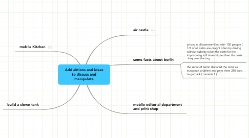 Mind Map: Add aktions and ideas