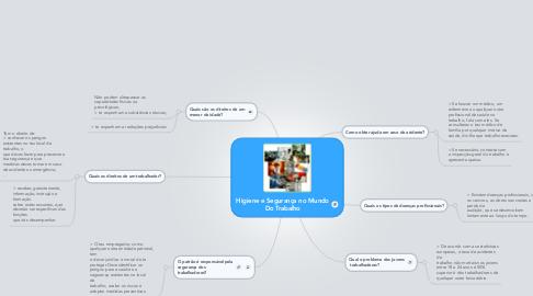 Mind Map: Higiene e Segurança no Mundo Do Trabalho
