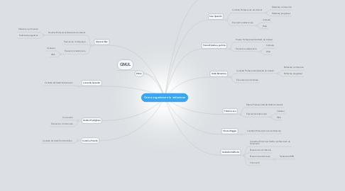 Mind Map: Come organizzare la redazione