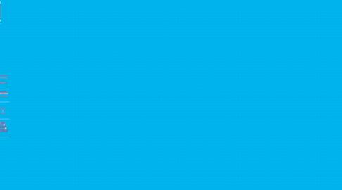 Mind Map: O que é ensinar?