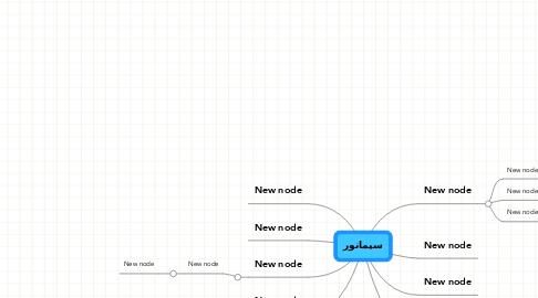 Mind Map: سيمانور
