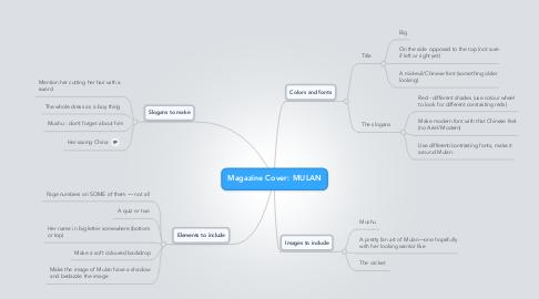 Mind Map: Magazine Cover: MULAN