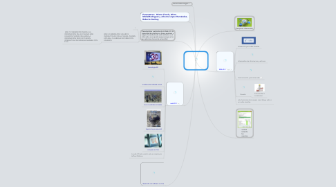 Mind Map: Web 2.0 y 3.0