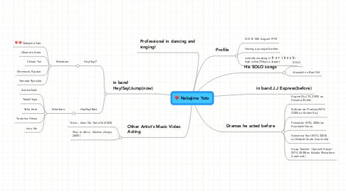 Mind Map: Nakajima Yuto