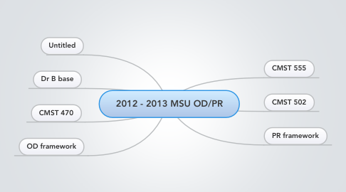Mind Map: 2012 - 2013 MSU OD/PR