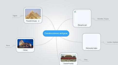 Mind Map: Construcciones antiguas