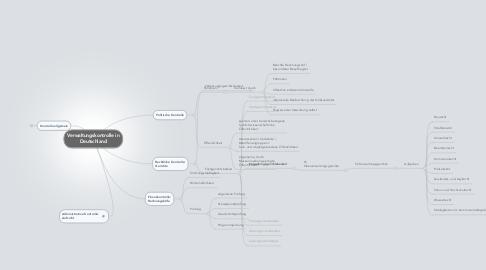 Mind Map: Verwaltungskontrolle in Deutschland