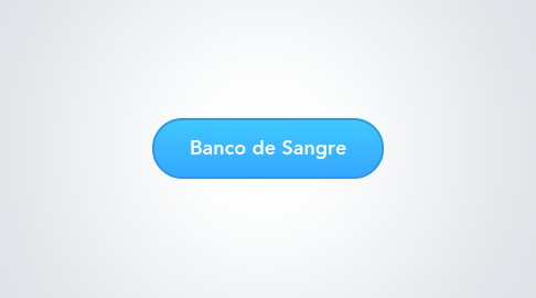 Mind Map: Banco de Sangre