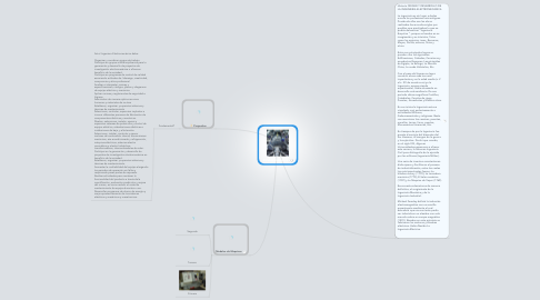 Mind Map: Elcetromecanica